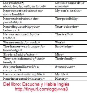 preposiciones en el inglés